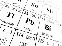 Lead on the periodic table of the elements Stock Images