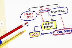 Leadership. Abstract with sketch and pencils Stock Images