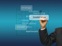 Leadership. Hand writing key words success Stock Photos