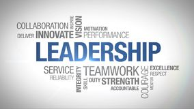 Leadership - animated word cloud