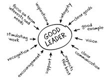 Leadership chart. Chart depicting the leadership style of transformational leaders stock illustration