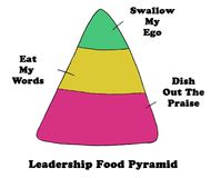 Leadership. Color business illustration of leadership characteristics through food analogies Royalty Free Stock Images