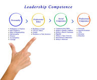 Leadership Competence Stock Image