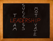Leadership concept. Team leadership, success and motivation concept Stock Photos