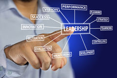 Leadership Concept Stock Photography