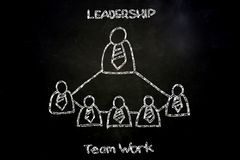 Leadership Concept. Drawn with Chalk on Blackboard Royalty Free Stock Images