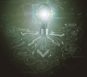 Leadership concept. Glowing lamp on chalkboard wall background with business sketch. Leadership concept. 3D Rendering Royalty Free Stock Photo