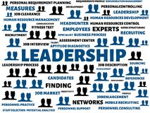 LEADERSHIP - image with words associated with the topic RECRUITING, word, image, illustration Stock Photo