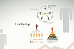 Leadership infographics and statistics. Leadership infographics, graphs and statistics for businesses and teams Stock Photography