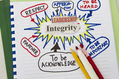Leadership and Integrity Stock Photos