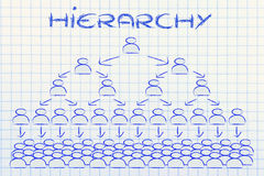 Leadership, management and hierarchy Stock Photo