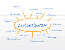 Leadership model on a notepad illustration Royalty Free Stock Photography