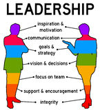 Leadership. People with all relevant skills for efficient leadership Royalty Free Stock Image
