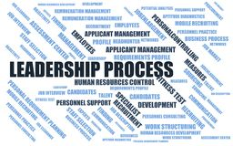 Leadership process - word cloud / wordcloud with terms about recruiting Royalty Free Stock Photography