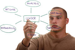Leadership Qualities. Man showing the qualities of a good leader Stock Image