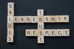 Leadership Qualities of Successful Teams Royalty Free Stock Photo