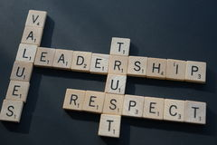 Leadership Qualities of successful Teams Royalty Free Stock Image