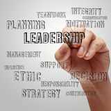 Leadership skill concept. Businessman writing leadership skill concept Stock Photos
