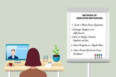 Leadership Skills  Education Concept Vector Royalty Free Stock Photography