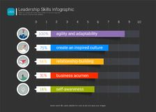Leadership skills infographic template, With some simple steps or options to help you design for your business. Royalty Free Stock Photography