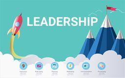 Leadership skills infographic template, With some simple steps or options to help you design for your business. Royalty Free Stock Image