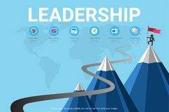 Leadership skills infographic template, With some simple steps or options to help you design for your business. Stock Photo