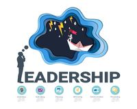 Leadership skills infographic template, With some simple steps or options to help you design for your business. Royalty Free Stock Images