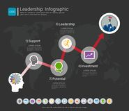 Leadership skills infographic template, With some simple steps or options to help you design for your business. Stock Images