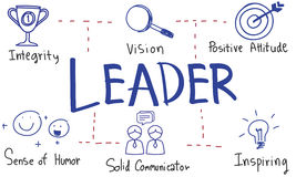 Leadership Success Skills Drawing Graphic Concept Royalty Free Stock Photography
