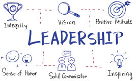 Leadership Success Skills Drawing Graphic Concept Stock Photos