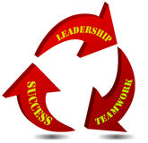 Leadership, teamwork and success Royalty Free Stock Photography