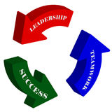 Leadership Teamwork and Success. Rounded curve color continuing arrows showing Leadership Teamwork and Success Royalty Free Stock Photos