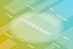 Leadership words isometric 3d word text concept with some related text and dot connected - vector. Illustration royalty free illustration