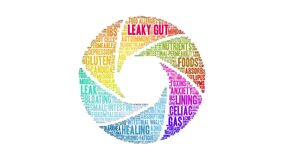 Leaky Gut Animated Word Cloud