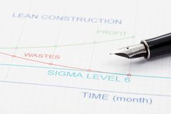 Lean Construction Management Royalty Free Stock Photography