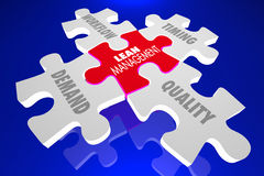 Lean Management Principles Puzzle Stock Images
