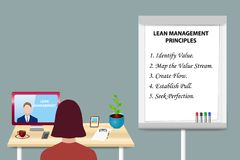 Lean Management Principles Vector Concept. Woman is educating in Lean Management by a man communicating with her from a PC monitor standing on the table Stock Photo