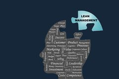 Lean management vector concept. Lean management concept vector containing head of silhouette of a manager composed of puzzle pieces. All on the dark background Royalty Free Stock Photo