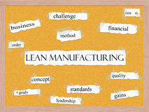 Lean Manufacturing Corkboard Word Concept. With great terms such as order, method, quality and more Stock Photo
