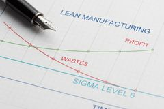 Lean Manufacturing. Efficiency of Lean Manufacturing Management is shown by graphics royalty free stock image