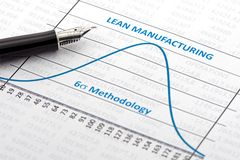 Lean Manufacturing. Efficiency of Total Quality Management is shown by a six sigma curve royalty free stock images