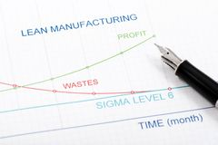 Lean Manufacturing Management Royalty Free Stock Image