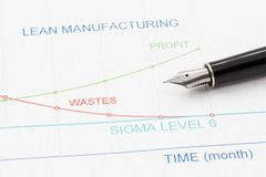 Lean Manufacturing Management. Efficiency of Lean Manufacturing Management is shown by graphics Stock Images