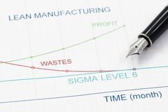 Lean Manufacturing Management Royalty Free Stock Photos