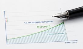 Lean Manufacturing Management. Efficiency of Lean Manufacturing Management is shown by graphics Stock Photos