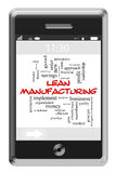 Lean Manufacturing Word Cloud Concept on Touchscreen Phone Royalty Free Stock Images