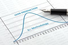 Lean Production. Efficiency of Lean Production Management is shown by a six sigma curve Royalty Free Stock Images