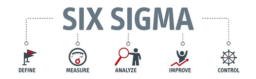 Free Lean Six Sigma Concept Vector Illustration With Text And Related Royalty Free Stock Images - 127378099