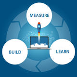 Lean start-up build learn measure rocket launch techology. Vector Royalty Free Stock Images