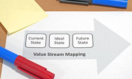 Lean: Value Stream Mapping. Value Stream Mapping, the popular business improvement concept that is closely associated with Lean Thinking, flanked by flipchart stock photography
